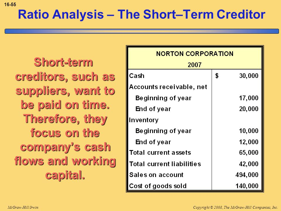 Copyright © 2008, The McGraw-Hill Companies, Inc.McGraw-Hill/Irwin 16-55 Ratio Analysis – The Short–Term Creditor Short-term creditors, such as suppliers, want to be paid on time.
