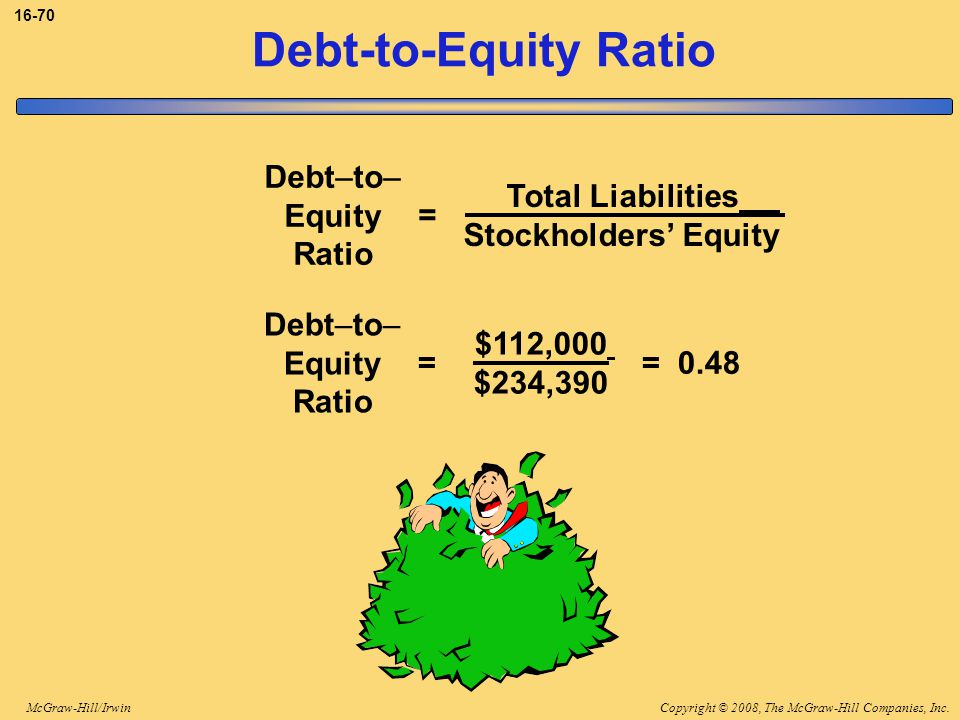 Copyright © 2008, The McGraw-Hill Companies, Inc.McGraw-Hill/Irwin 16-70 Debt-to-Equity Ratio $112,000 $234,390 Debt–to– Equity Ratio == 0.48 Total Liabilities Stockholders' Equity Debt–to– Equity Ratio =