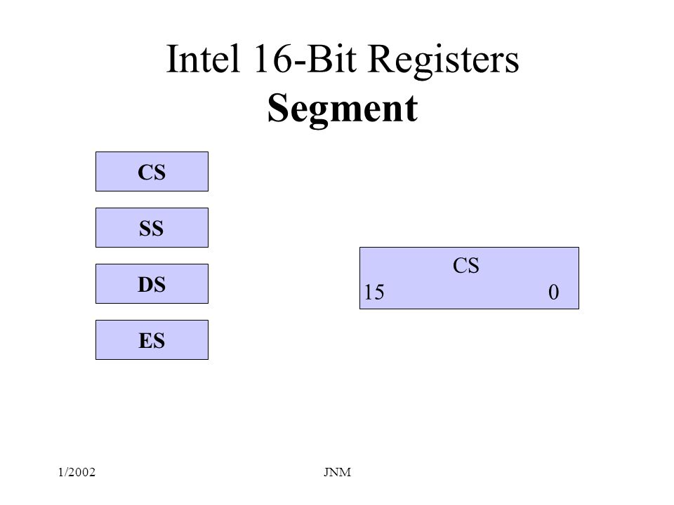 1/2002JNM Segment Registers –Used as base locations for program instructions, data and the stack CS – Code Segment – holds base location for all executable instructions in a program SS - Base location of the stack DS – Data Segment – default base location for variables ES – Extra Segment – additional base location for memory variables.