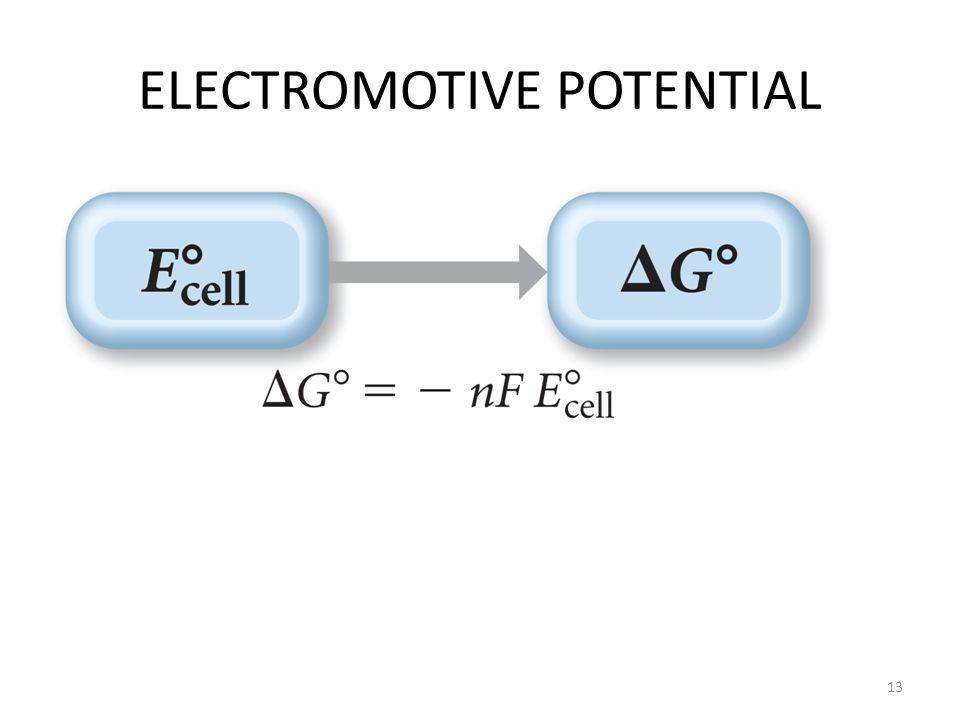 ELECTROMOTIVE POTENTIAL 13