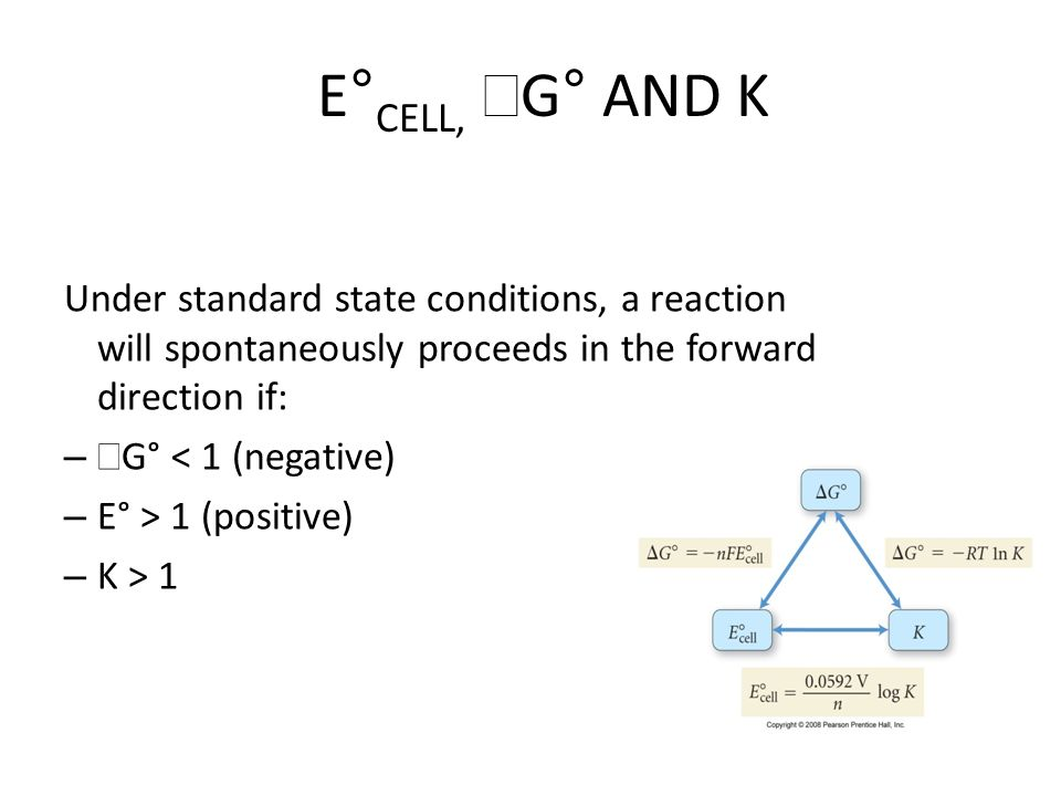 E° CELL, Δ G° AND K Under standard state conditions, a reaction will spontaneously proceeds in the forward direction if: –Δ G° < 1 (negative) – E° > 1 (positive) – K > 1