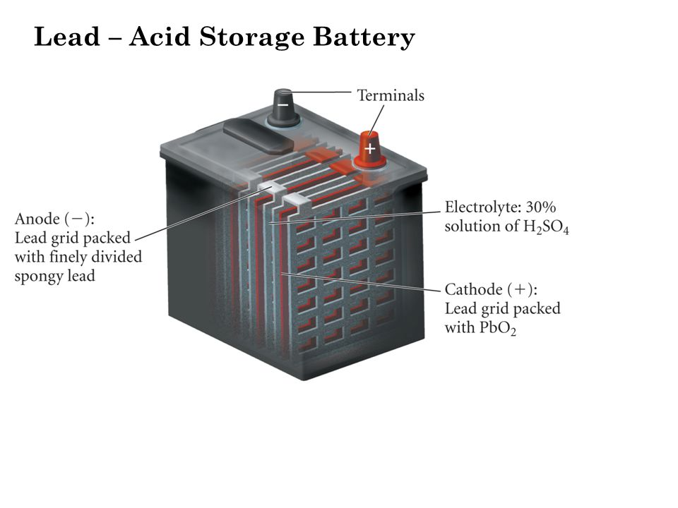 Lead – Acid Storage Battery