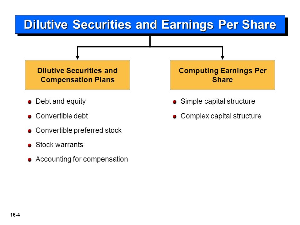 16-5 Debt and Equity Stock Options Convertible Securities Preferred Stock Should companies report these instruments as a liability or equity.