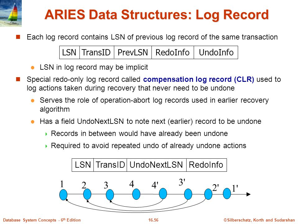 ©Silberschatz, Korth and Sudarshan16.56Database System Concepts - 6 th Edition ARIES Data Structures: Log Record Each log record contains LSN of previous log record of the same transaction LSN in log record may be implicit Special redo-only log record called compensation log record (CLR) used to log actions taken during recovery that never need to be undone Serves the role of operation-abort log records used in earlier recovery algorithm Has a field UndoNextLSN to note next (earlier) record to be undone  Records in between would have already been undone  Required to avoid repeated undo of already undone actions LSN TransID PrevLSN RedoInfo UndoInfo LSN TransID UndoNextLSN RedoInfo 1 23 4 4 3 2 1