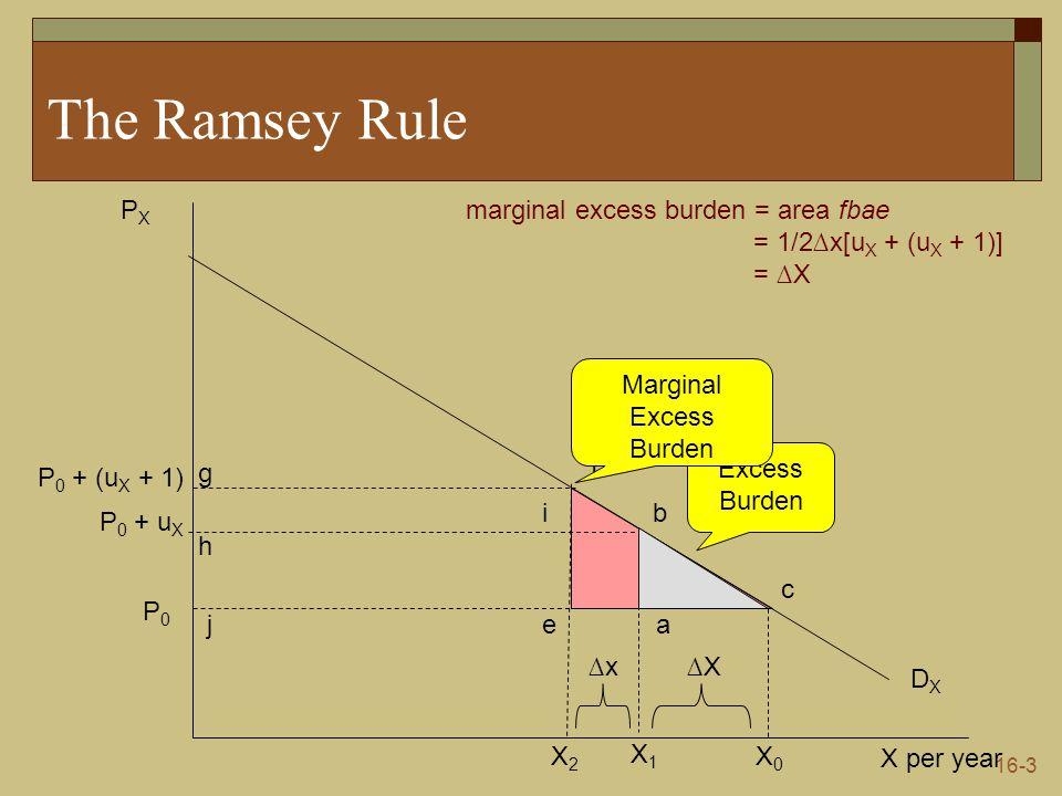 16-3 The Ramsey Rule X per year PXPX DXDX P0P0 X0X0 c P 0 + u X b X1X1 ∆X a Excess Burden P 0 + (u X + 1) f X2X2 i ∆x ej h g Marginal Excess Burden ma