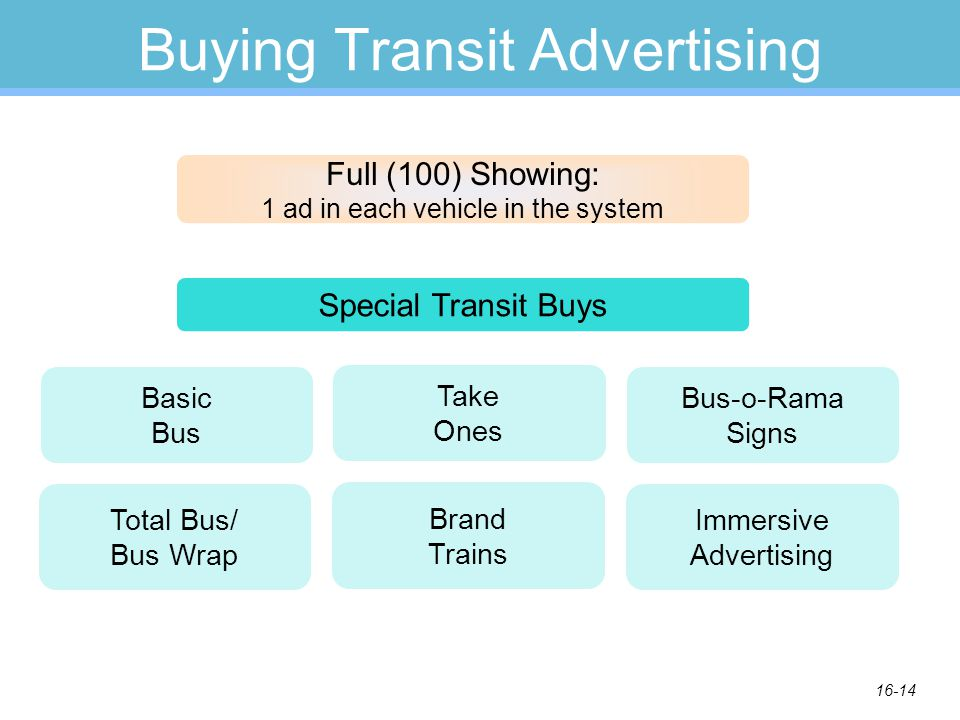 16-14 Buying Transit Advertising Full (100) Showing: 1 ad in each vehicle in the system Special Transit Buys Basic Bus Take Ones Bus-o-Rama Signs Total Bus/ Bus Wrap Brand Trains Immersive Advertising