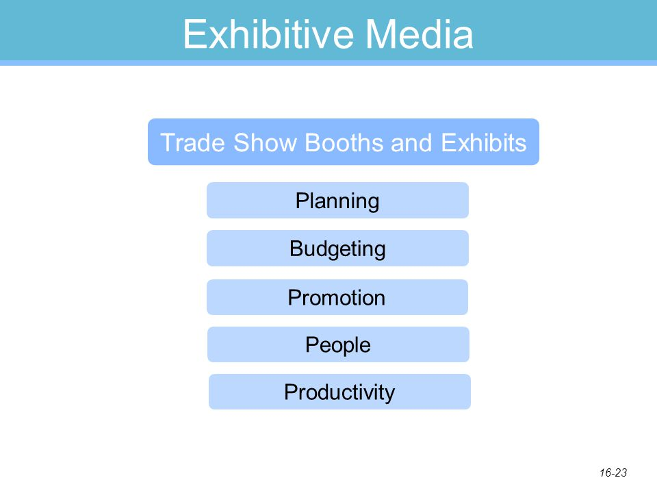 16-23 Exhibitive Media Trade Show Booths and Exhibits Planning People Promotion Productivity Budgeting