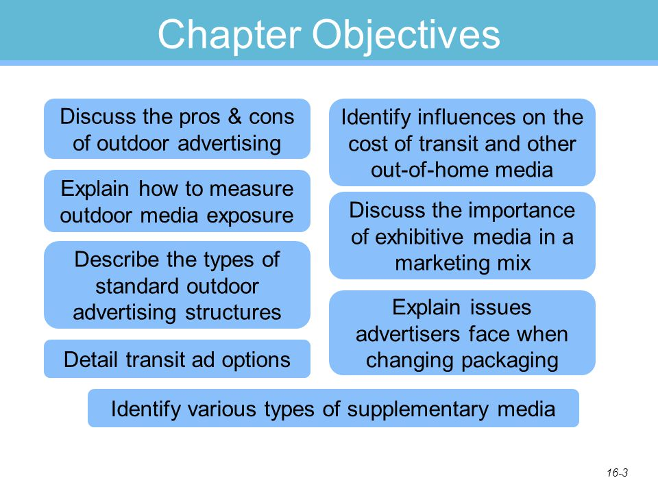 16-4 Usage of Out-of-Home Media