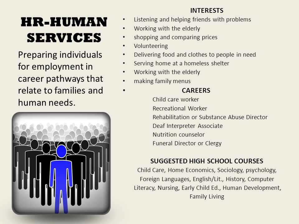 HR-HUMAN SERVICES INTERESTS Listening and helping friends with problems Working with the elderly shopping and comparing prices Volunteering Delivering