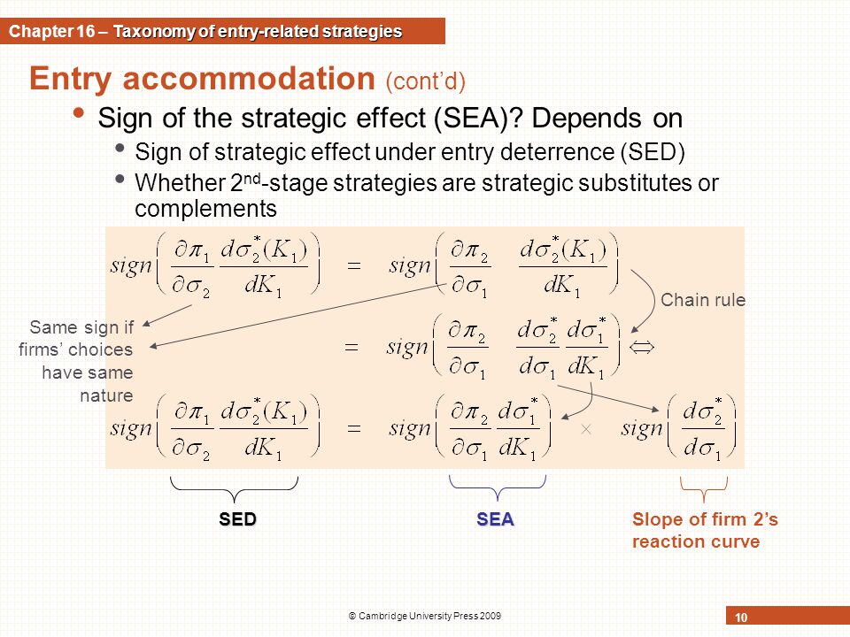 Entry accommodation (cont'd) Sign of the strategic effect (SEA)? Depends on Sign of strategic effect under entry deterrence (SED) Whether 2 nd -stage