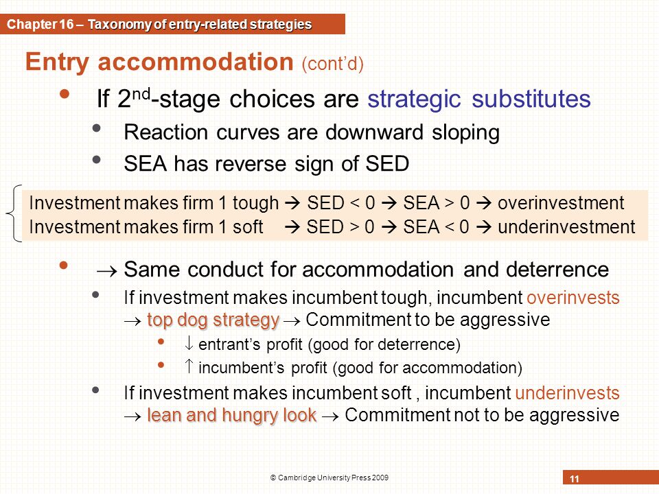 Entry accommodation (cont'd) If 2 nd -stage choices are strategic substitutes Reaction curves are downward sloping SEA has reverse sign of SED  Same