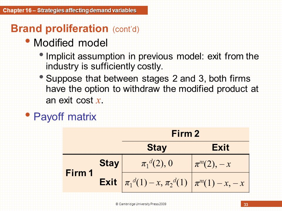 © Cambridge University Press 2009 33 Brand proliferation (cont'd) Modified model Implicit assumption in previous model: exit from the industry is suff