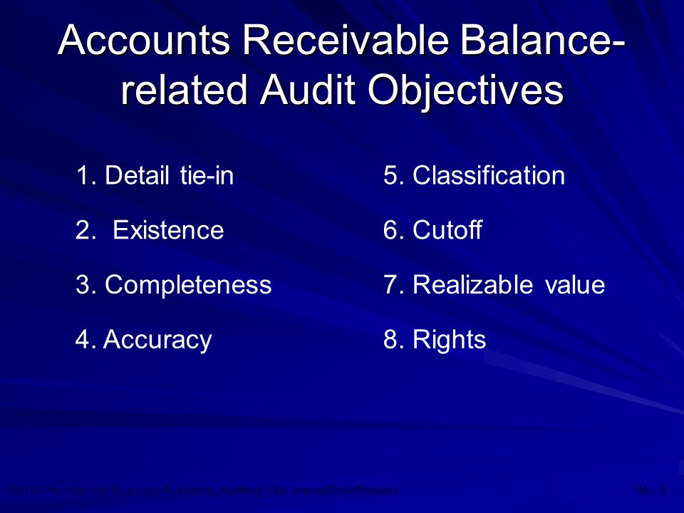 ©2010 Prentice Hall Business Publishing, Auditing 13/e, Arens//Elder/Beasley 16 - 3 Accounts Receivable Balance- related Audit Objectives 1.