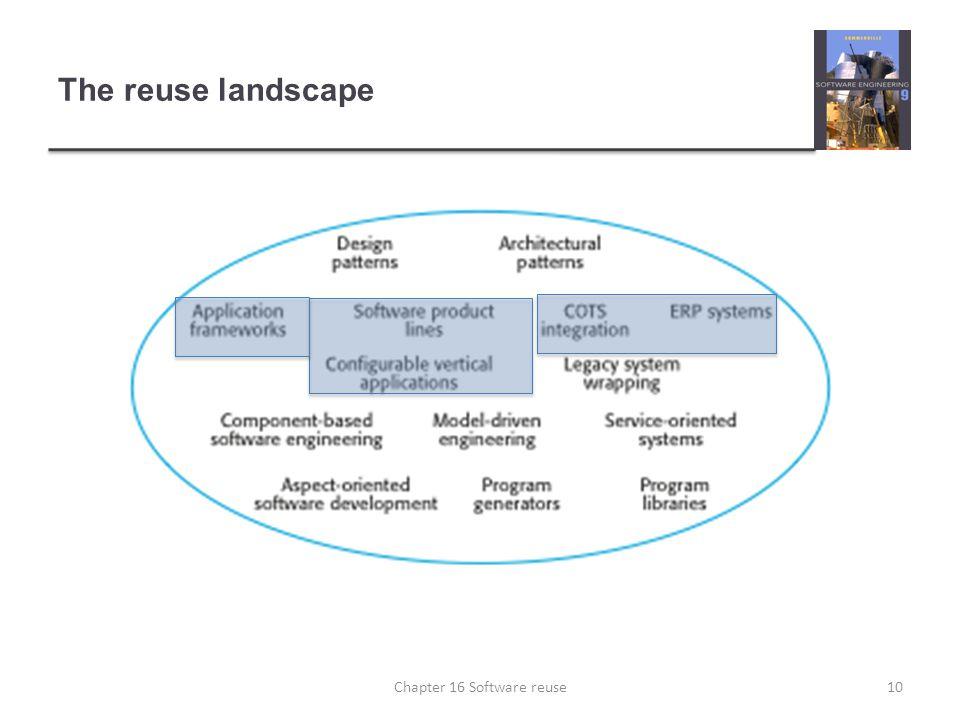 The reuse landscape 10Chapter 16 Software reuse