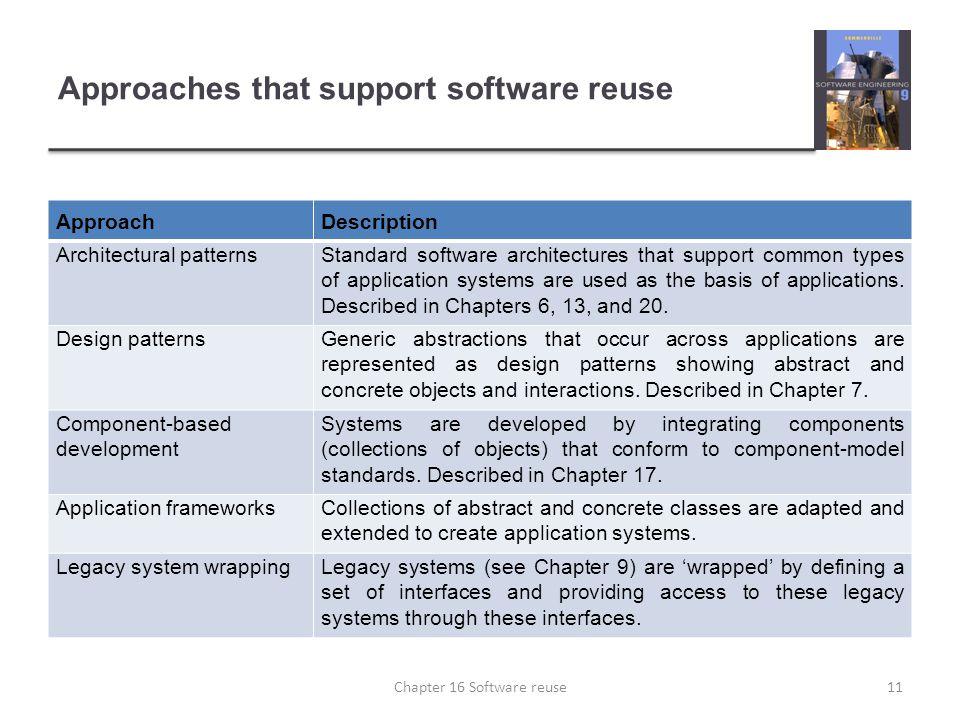 Approaches that support software reuse ApproachDescription Architectural patternsStandard software architectures that support common types of applicat