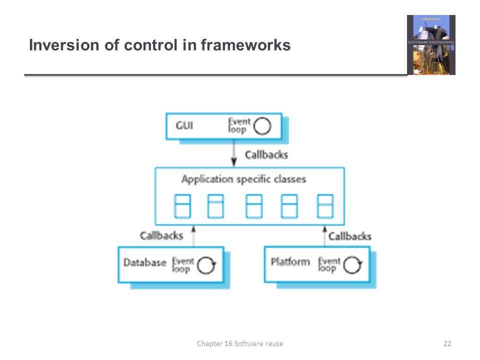 Inversion of control in frameworks 22Chapter 16 Software reuse