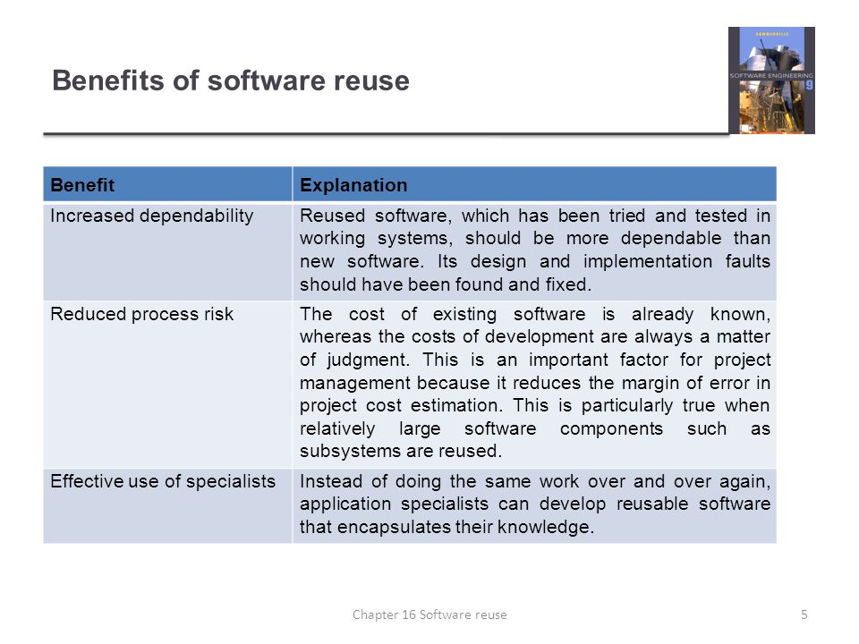 Benefits of software reuse BenefitExplanation Increased dependabilityReused software, which has been tried and tested in working systems, should be mo