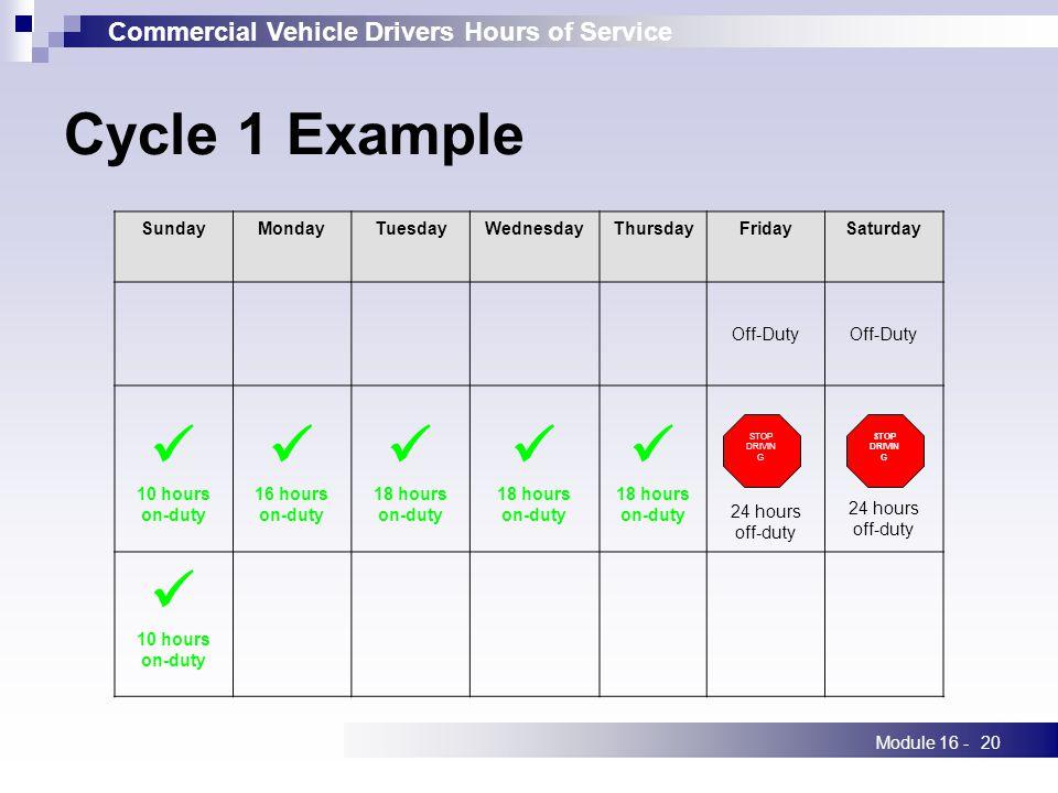 Commercial Vehicle Drivers Hours of Service Module 16 -20 SundayMondayTuesdayWednesdayThursdayFridaySaturday Off-Duty 10 hours on-duty 16 hours on-duty 18 hours on-duty 18 hours on-duty 18 hours on-duty 24 hours off-duty 10 hours on-duty Cycle 1 Example STOP DRIVIN G
