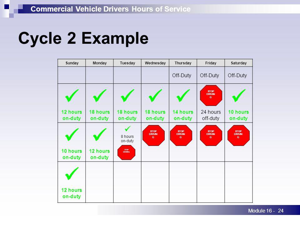 Commercial Vehicle Drivers Hours of Service Module 16 -24 SundayMondayTuesdayWednesdayThursdayFridaySaturday Off-Duty 12 hours on-duty 18 hours on-duty 18 hours on-duty 18 hours on-duty 14 hours on-duty 24 hours off-duty 10 hours on-duty 10 hours on-duty 12 hours on-duty 8 hours on-duty 12 hours on-duty Cycle 2 Example STOP DRIVIN G