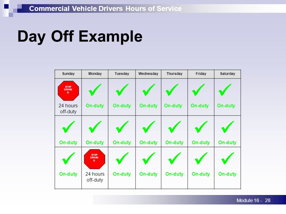 Commercial Vehicle Drivers Hours of Service Module 16 -28 SundayMondayTuesdayWednesdayThursdayFridaySaturday 24 hours off-duty On-duty On-duty On-duty On-duty On-duty On-duty On-duty On-duty On-duty On-duty On-duty On-duty On-duty On-duty24 hours off-duty On-duty On-duty On-duty On-duty On-duty Day Off Example STOP DRIVIN G