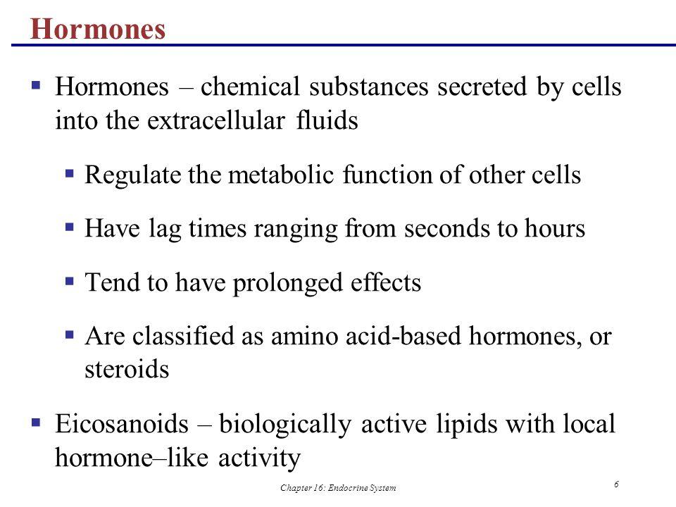 Chapter 16: Endocrine System 27 Hormonal Stimuli Figure 16.4c