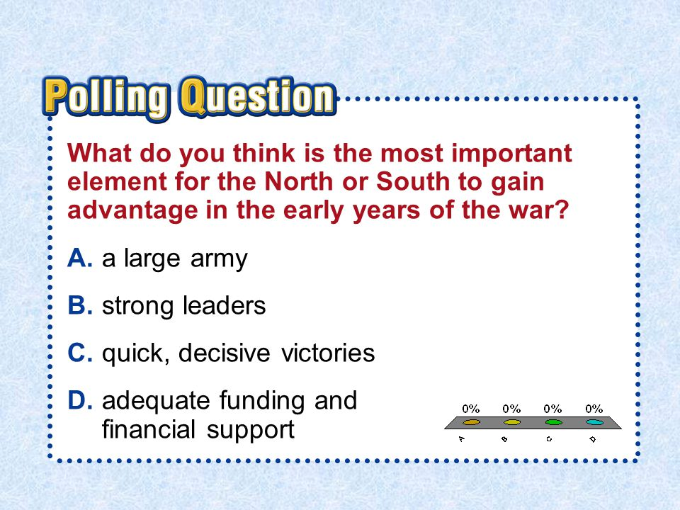 A.A B.B C.C D.D Section 2-Polling QuestionSection 2-Polling Question What do you think is the most important element for the North or South to gain ad