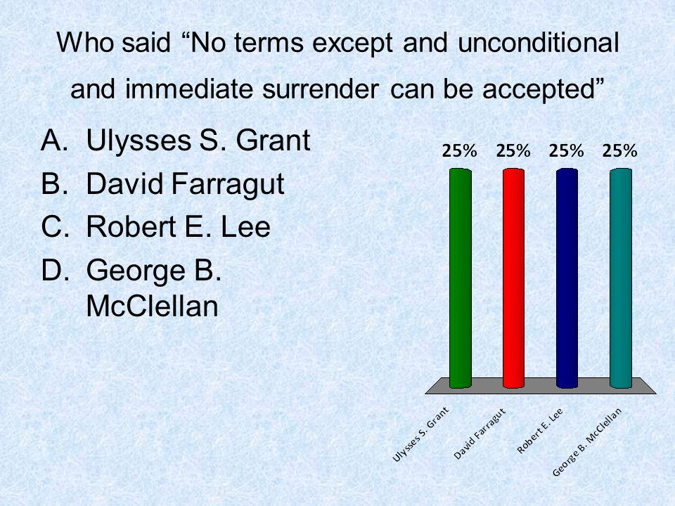 """Who said """"No terms except and unconditional and immediate surrender can be accepted"""" A.Ulysses S. Grant B.David Farragut C.Robert E. Lee D.George B. M"""