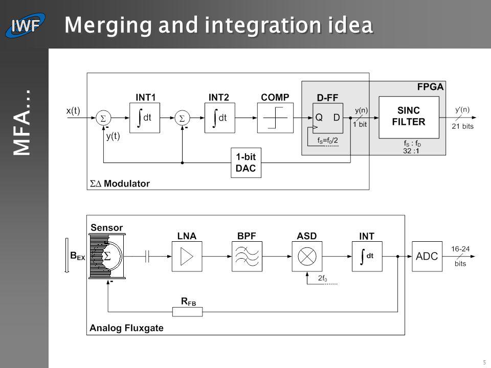 6 Merging and integration idea MFA…
