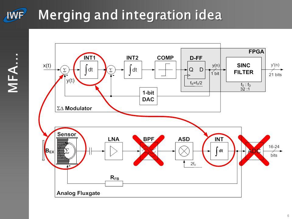 7 Analog part MFA…