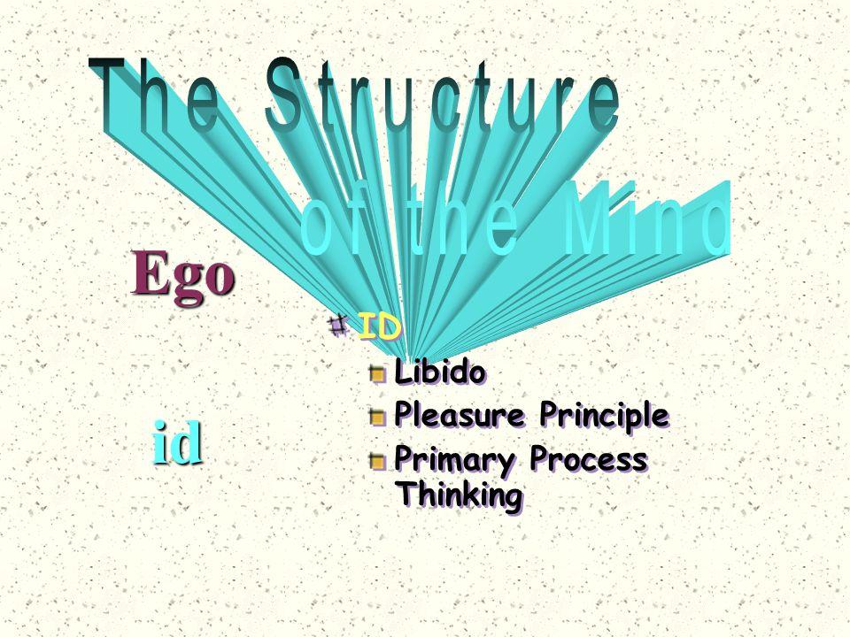id Ego ID Libido Pleasure Principle Primary Process Thinking ID Libido Pleasure Principle Primary Process Thinking