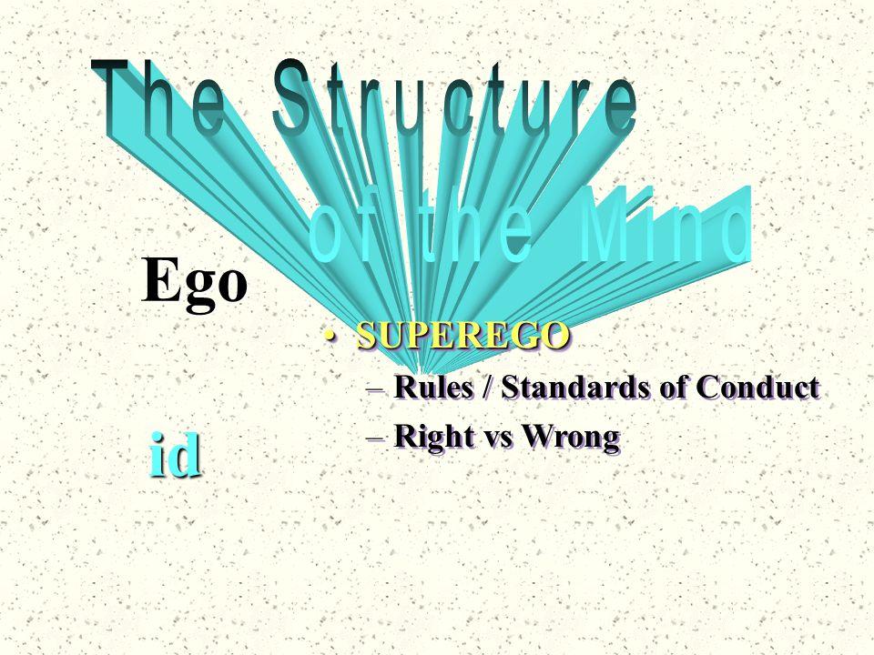 id Ego SUPEREGOSUPEREGO –Rules / Standards of Conduct –Right vs Wrong SUPEREGOSUPEREGO –Rules / Standards of Conduct –Right vs Wrong