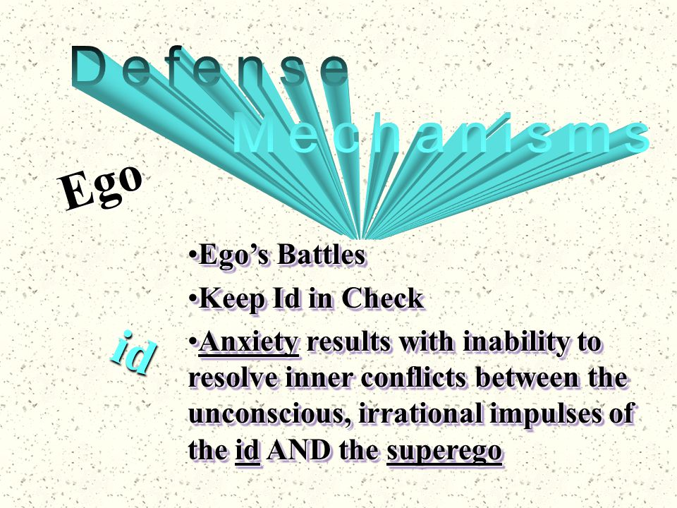 id Ego Ego's BattlesEgo's Battles Keep Id in CheckKeep Id in Check Anxiety results with inability to resolve inner conflicts between the unconscious,