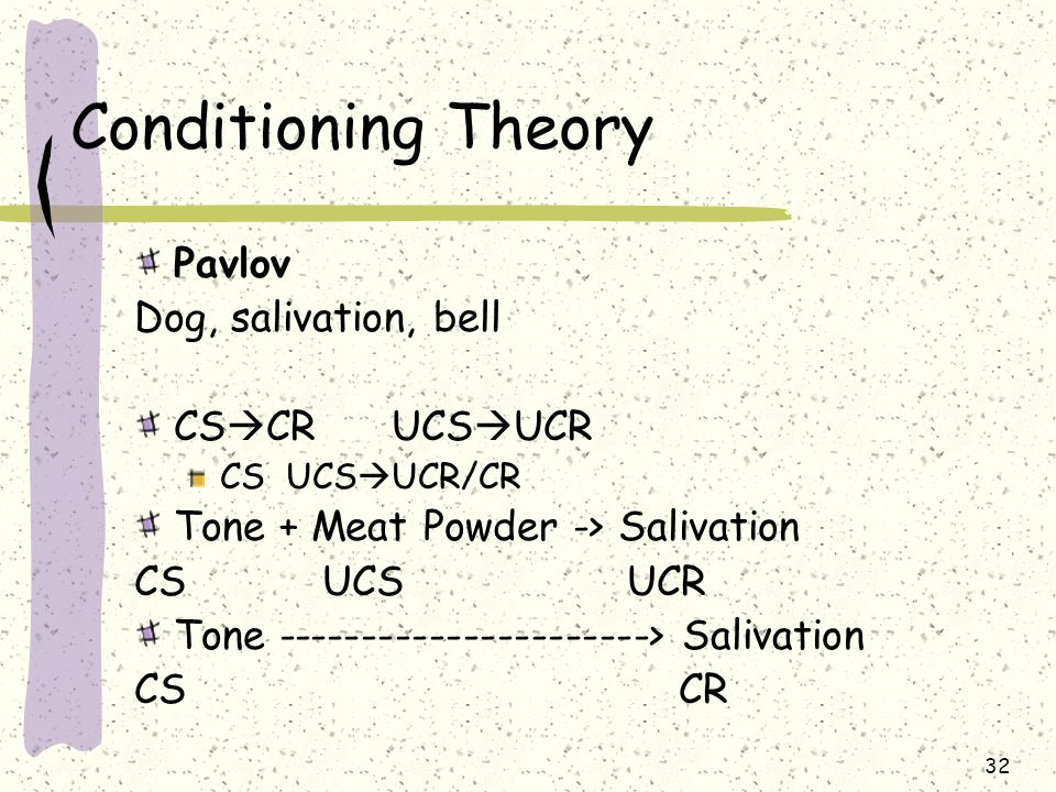 32 Conditioning Theory Pavlov Dog, salivation, bell CS  CR UCS  UCR CS UCS  UCR/CR Tone + Meat Powder -> Salivation CS UCS UCR Tone ---------------