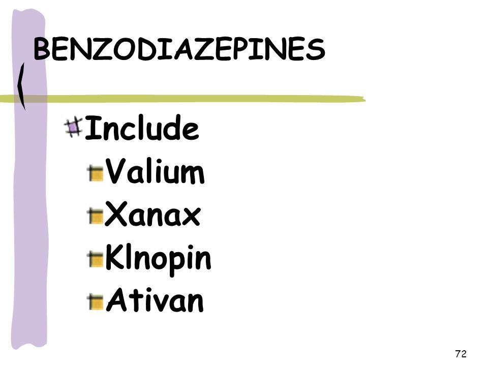 72 BENZODIAZEPINES Include Valium Xanax Klnopin Ativan
