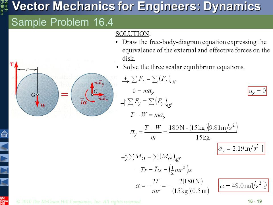 © 2010 The McGraw-Hill Companies, Inc. All rights reserved. Vector Mechanics for Engineers: Dynamics NinthEdition Sample Problem 16.4 16 - 19 SOLUTION