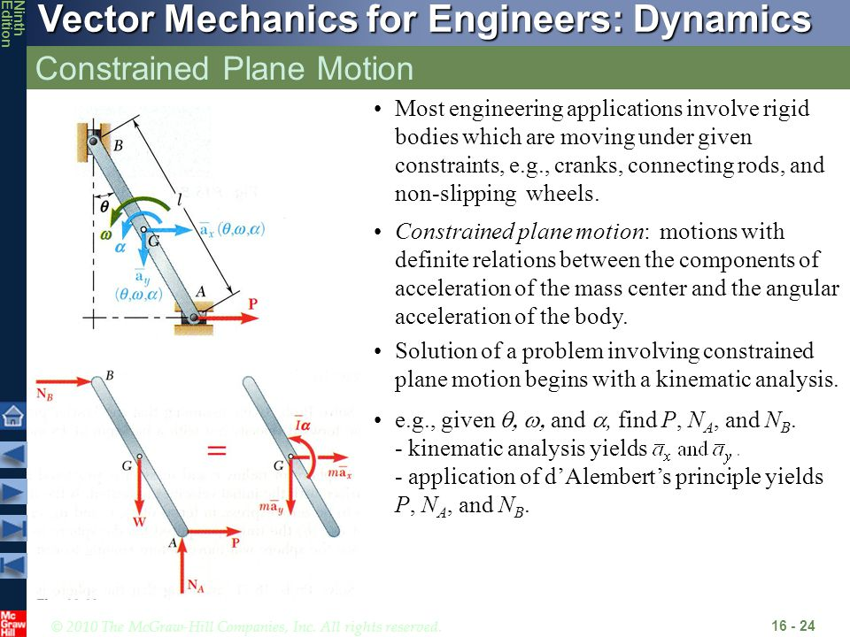 © 2010 The McGraw-Hill Companies, Inc. All rights reserved. Vector Mechanics for Engineers: Dynamics NinthEdition Constrained Plane Motion 16 - 24 Mos
