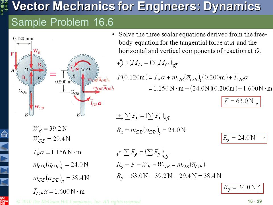 © 2010 The McGraw-Hill Companies, Inc. All rights reserved. Vector Mechanics for Engineers: Dynamics NinthEdition Sample Problem 16.6 16 - 29 Solve th