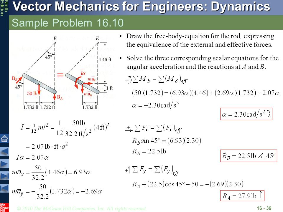 © 2010 The McGraw-Hill Companies, Inc. All rights reserved. Vector Mechanics for Engineers: Dynamics NinthEdition Sample Problem 16.10 16 - 39 Draw th