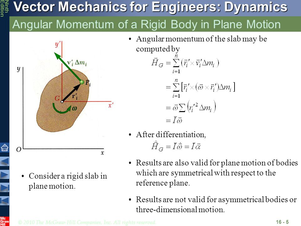 © 2010 The McGraw-Hill Companies, Inc. All rights reserved. Vector Mechanics for Engineers: Dynamics NinthEdition Angular Momentum of a Rigid Body in