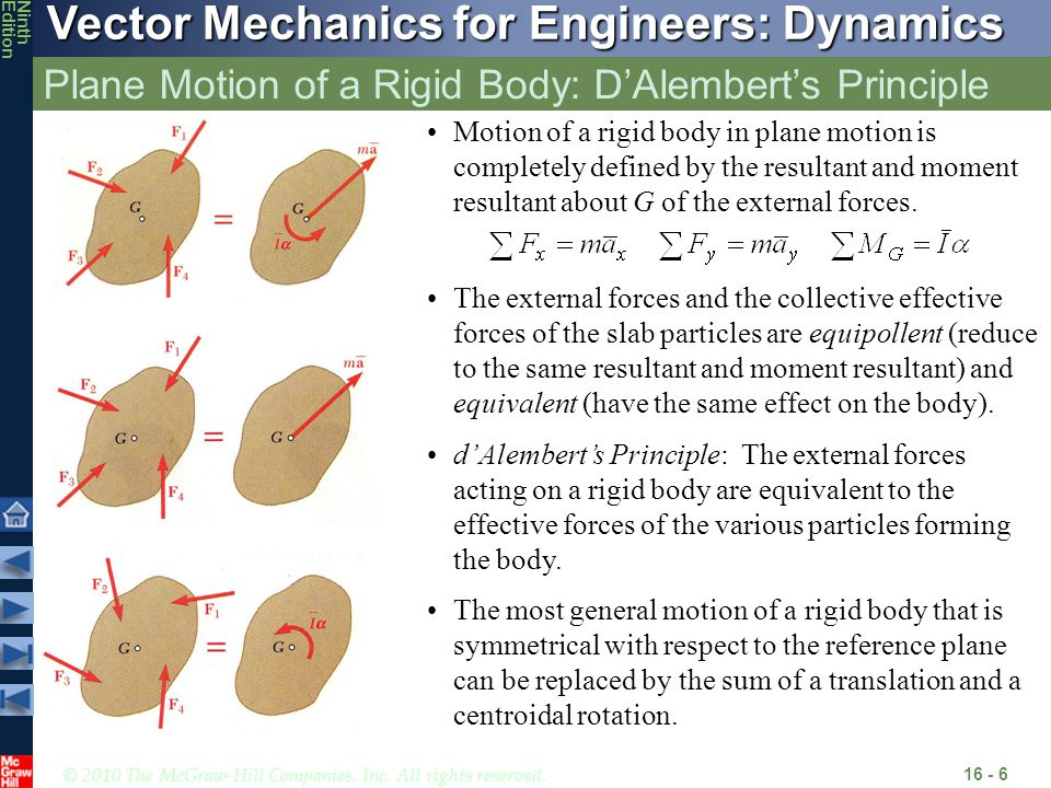 © 2010 The McGraw-Hill Companies, Inc. All rights reserved. Vector Mechanics for Engineers: Dynamics NinthEdition Plane Motion of a Rigid Body: D'Alem