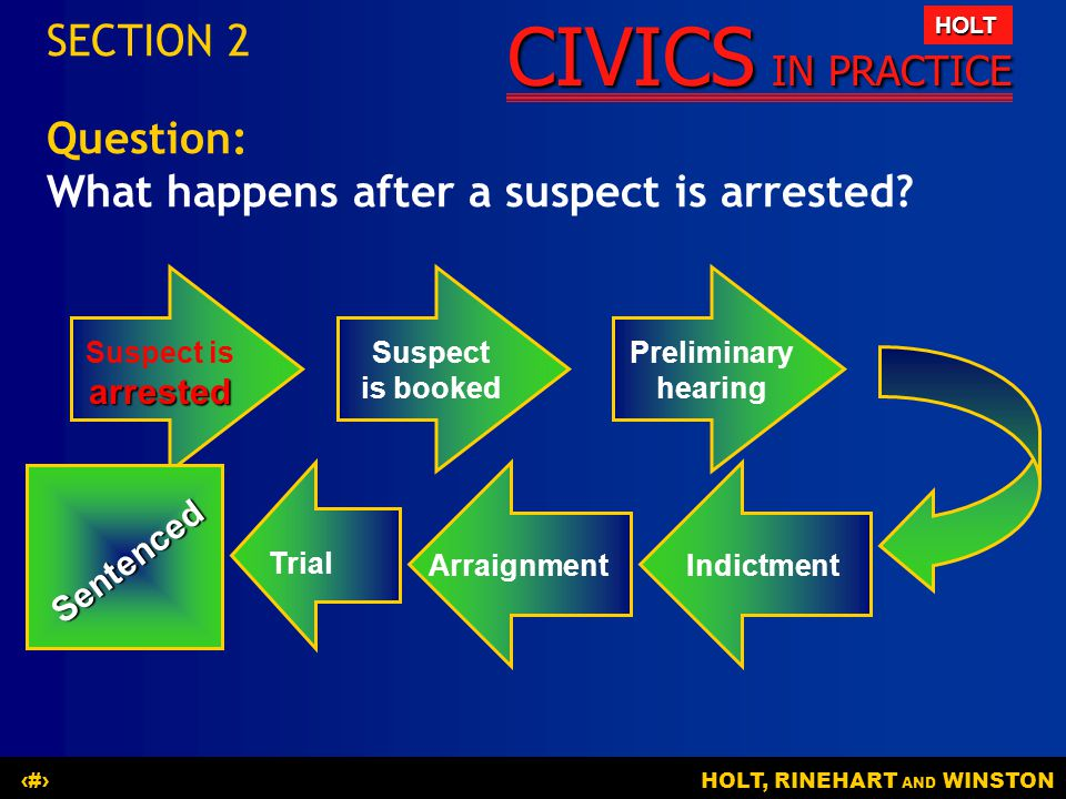 CIVICS IN PRACTICE HOLT HOLT, RINEHART AND WINSTON16 Question: What happens after a suspect is arrested.