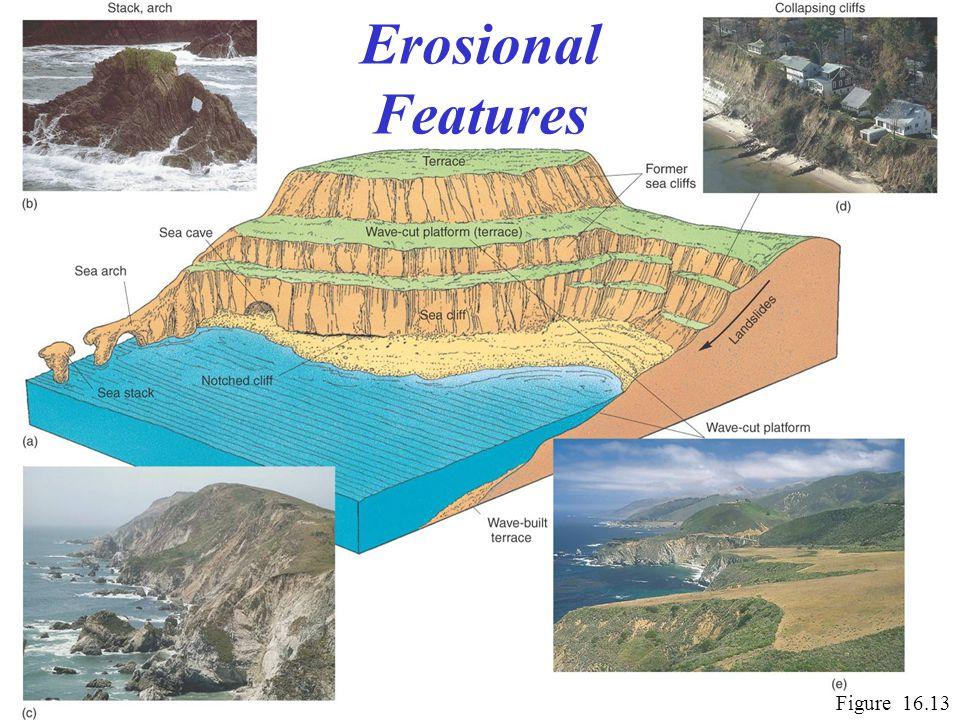 Erosional Features Figure 16.13