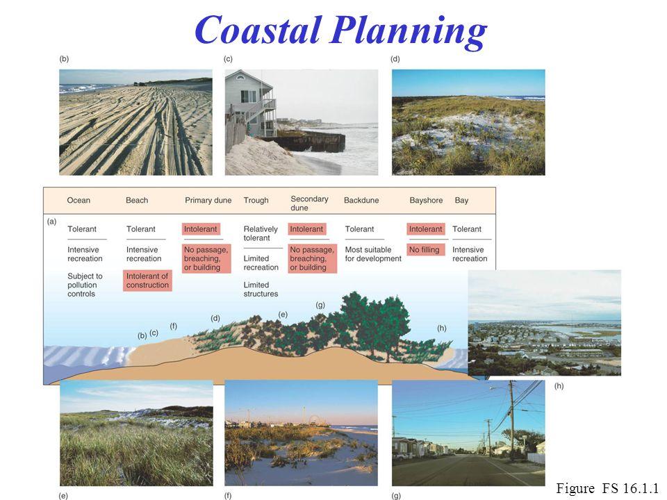 Coastal Planning Figure FS 16.1.1