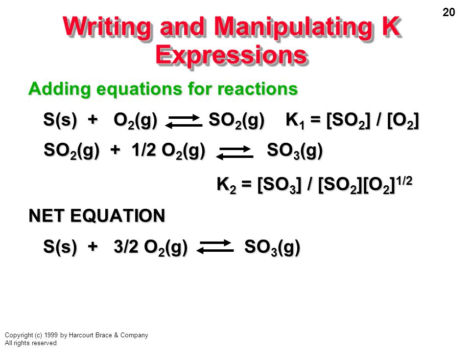 20 Copyright (c) 1999 by Harcourt Brace & Company All rights reserved Writing and Manipulating K Expressions Adding equations for reactions S(s) + O 2 (g) SO 2 (g) K 1 = [SO 2 ] / [O 2 ] S(s) + O 2 (g) SO 2 (g) K 1 = [SO 2 ] / [O 2 ] SO 2 (g) + 1/2 O 2 (g) SO 3 (g) SO 2 (g) + 1/2 O 2 (g) SO 3 (g) K 2 = [SO 3 ] / [SO 2 ][O 2 ] 1/2 K 2 = [SO 3 ] / [SO 2 ][O 2 ] 1/2 NET EQUATION S(s) + 3/2 O 2 (g) SO 3 (g) S(s) + 3/2 O 2 (g) SO 3 (g)