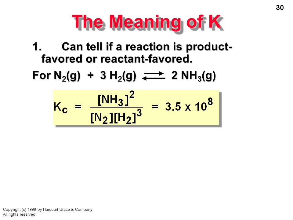 30 Copyright (c) 1999 by Harcourt Brace & Company All rights reserved The Meaning of K 1.Can tell if a reaction is product- favored or reactant-favored.