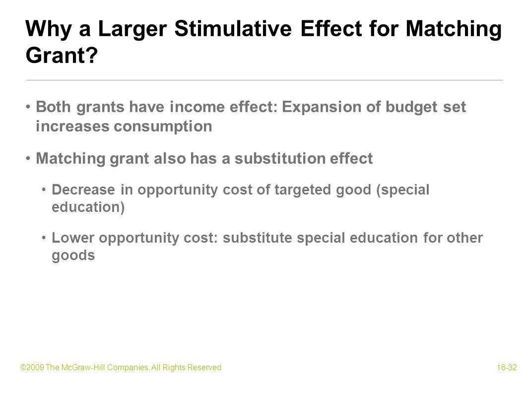 ©2009 The McGraw-Hill Companies, All Rights Reserved16-32 Both grants have income effect: Expansion of budget set increases consumption Matching grant also has a substitution effect Decrease in opportunity cost of targeted good (special education) Lower opportunity cost: substitute special education for other goods Why a Larger Stimulative Effect for Matching Grant