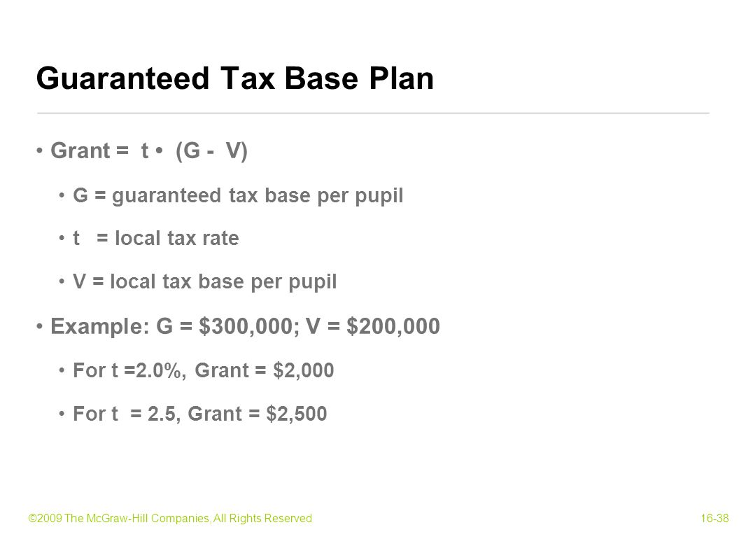 ©2009 The McGraw-Hill Companies, All Rights Reserved16-38 Grant = t (G - V) G = guaranteed tax base per pupil t = local tax rate V = local tax base per pupil Example: G = $300,000; V = $200,000 For t =2.0%, Grant = $2,000 For t = 2.5, Grant = $2,500 Guaranteed Tax Base Plan