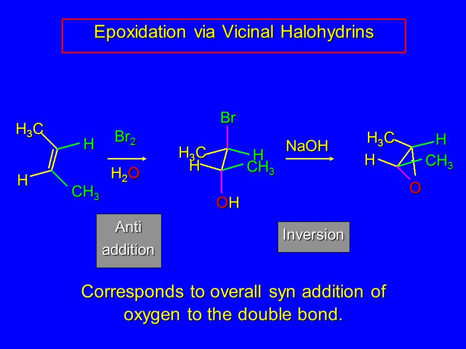 Epoxidation via Vicinal Halohydrins Br 2 H2OH2OH2OH2O OHOHOHOH NaOH O H H H3CH3CH3CH3C CH 3 H H H3CH3CH3CH3C Br H H3CH3CH3CH3C H Anti addition Inversion Corresponds to overall syn addition of oxygen to the double bond.