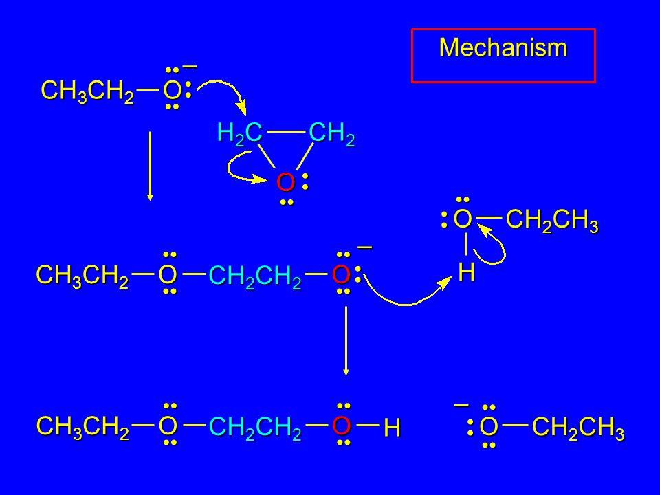 O H2CH2CH2CH2C CH 2 CH 3 CH 2 O – CH 3 CH 2 O CH 2 CH 2 O H O CH 2 CH 3 – Mechanism – CH 3 CH 2 O CH 2 CH 2 O O CH 2 CH 3 H