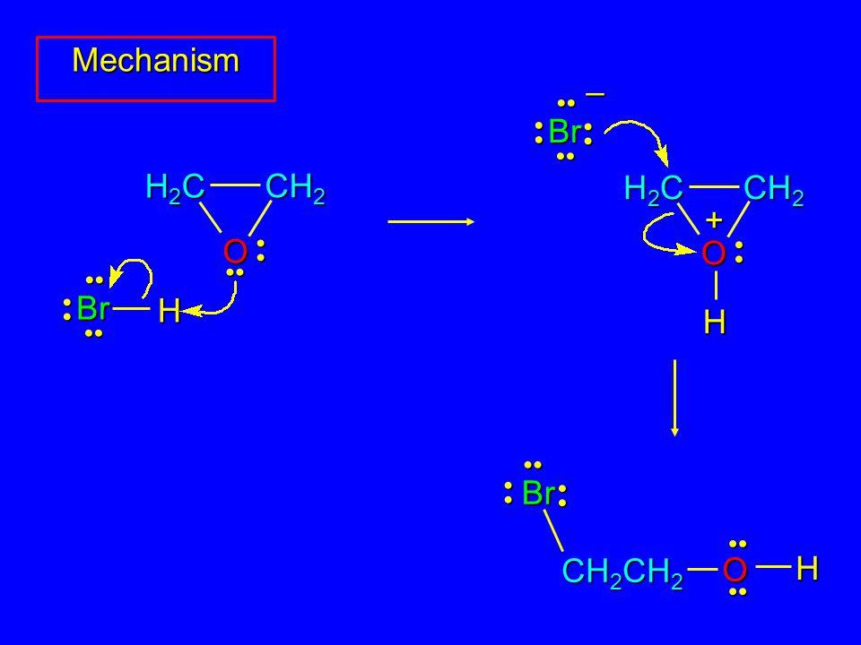 Mechanism Br – O Br CH 2 CH 2 H O H2CH2CH2CH2C CH 2 H Br O H2CH2CH2CH2C CH 2 + H